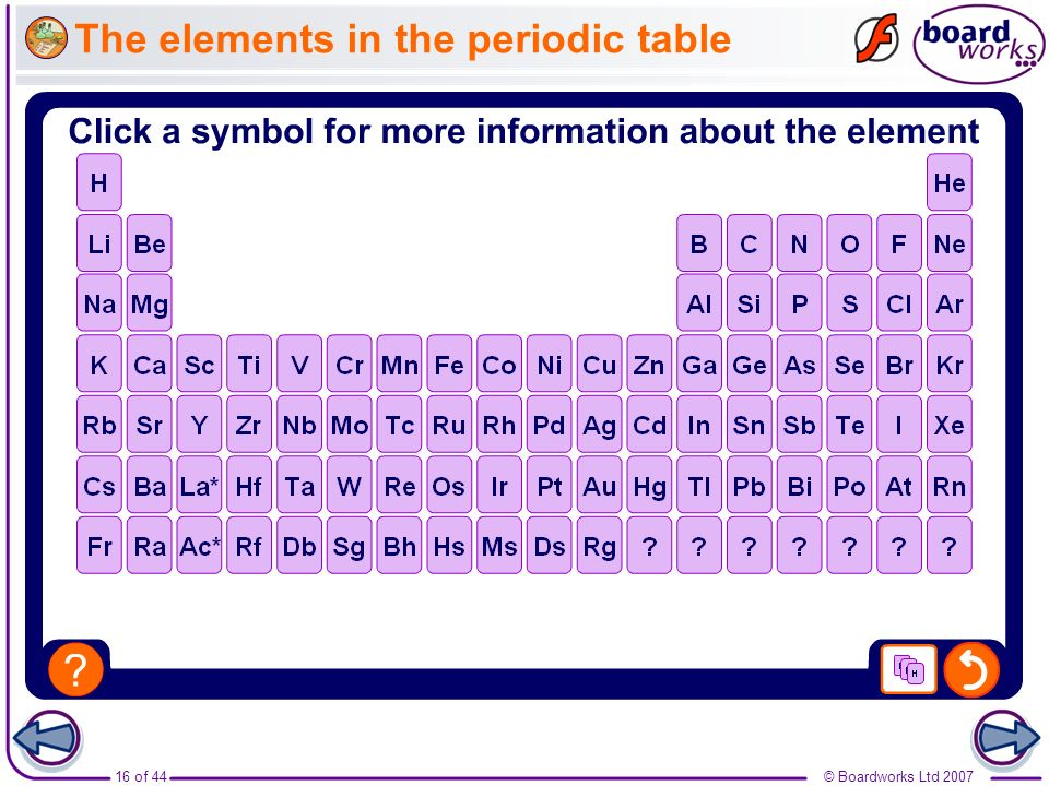 © Boardworks Ltd 200716 of 44 The elements in the periodic table