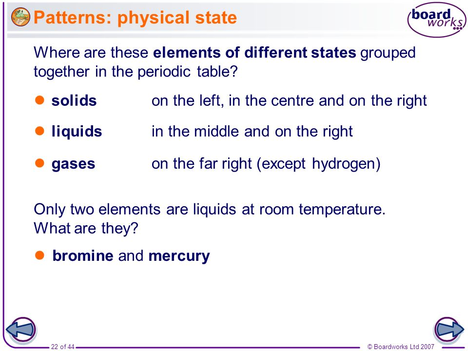 © Boardworks Ltd 200722 of 44 Patterns: physical state Only two elements are liquids at room temperature. What are they? liquids Where are these eleme