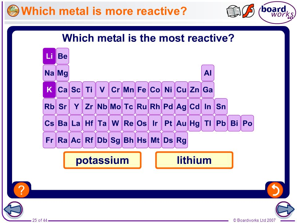 © Boardworks Ltd 200725 of 44 Which metal is more reactive?