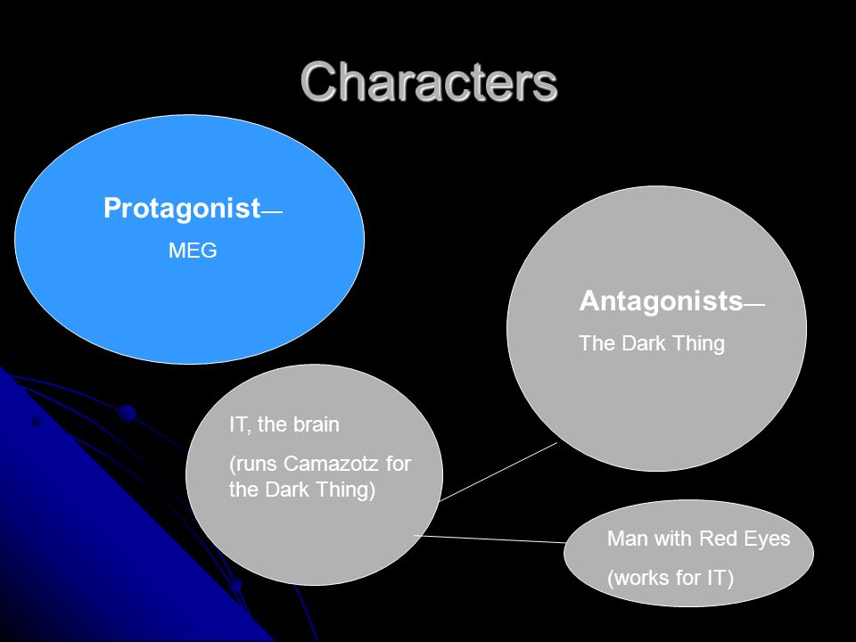 Characters Protagonist MEG Antagonists The Dark Thing IT, the brain (runs Camazotz for the Dark Thing) Man with Red Eyes (works for IT)