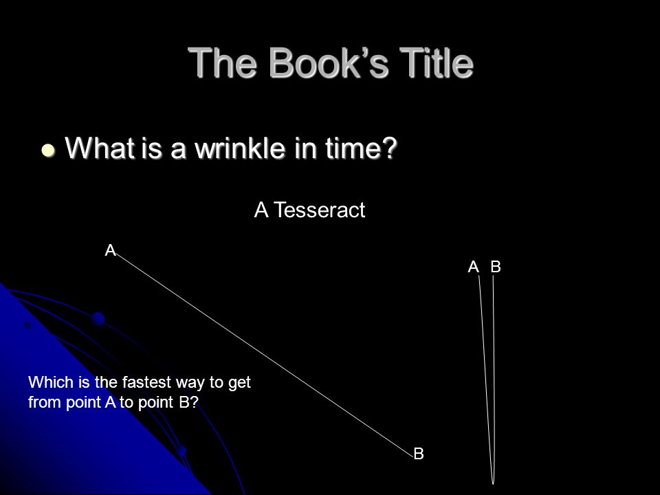The Books Title What is a wrinkle in time? What is a wrinkle in time? A BA B Which is the fastest way to get from point A to point B? A Tesseract