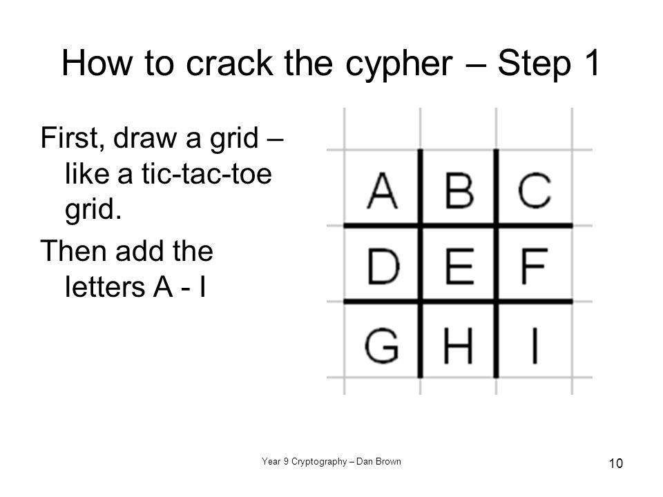 Year 9 Cryptography – Dan Brown 10 How to crack the cypher – Step 1 First, draw a grid – like a tic-tac-toe grid. Then add the letters A - I