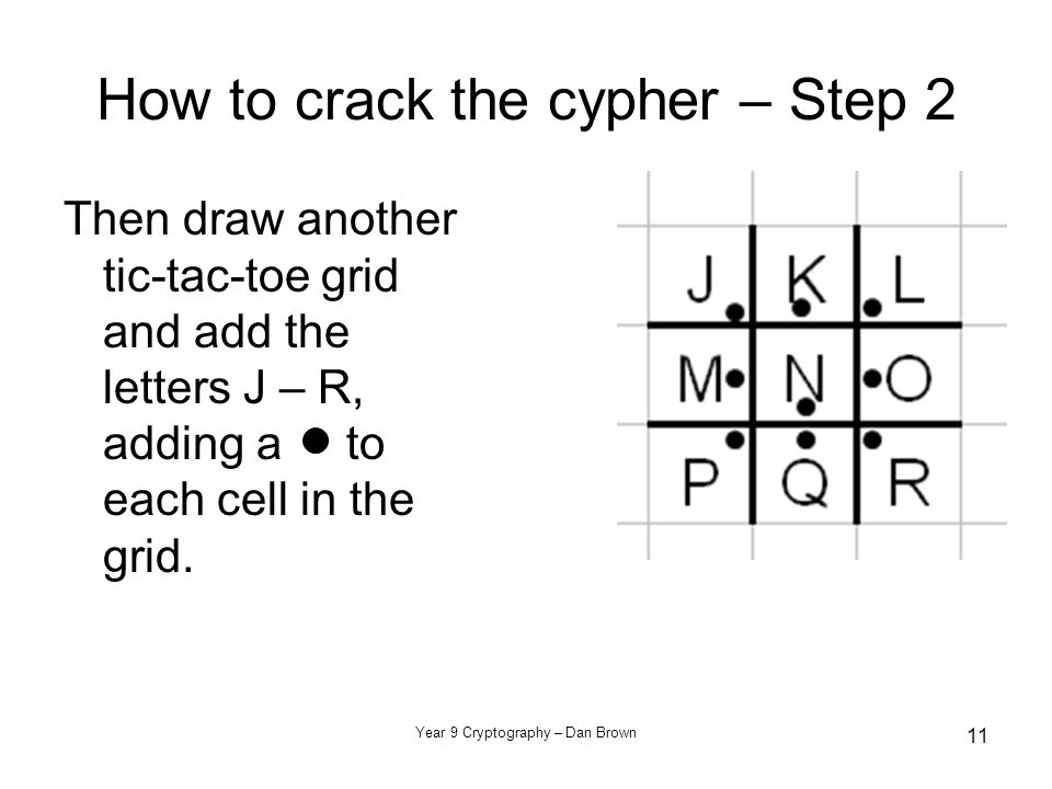 Year 9 Cryptography – Dan Brown 11 How to crack the cypher – Step 2 Then draw another tic-tac-toe grid and add the letters J – R, adding a to each cell in the grid.