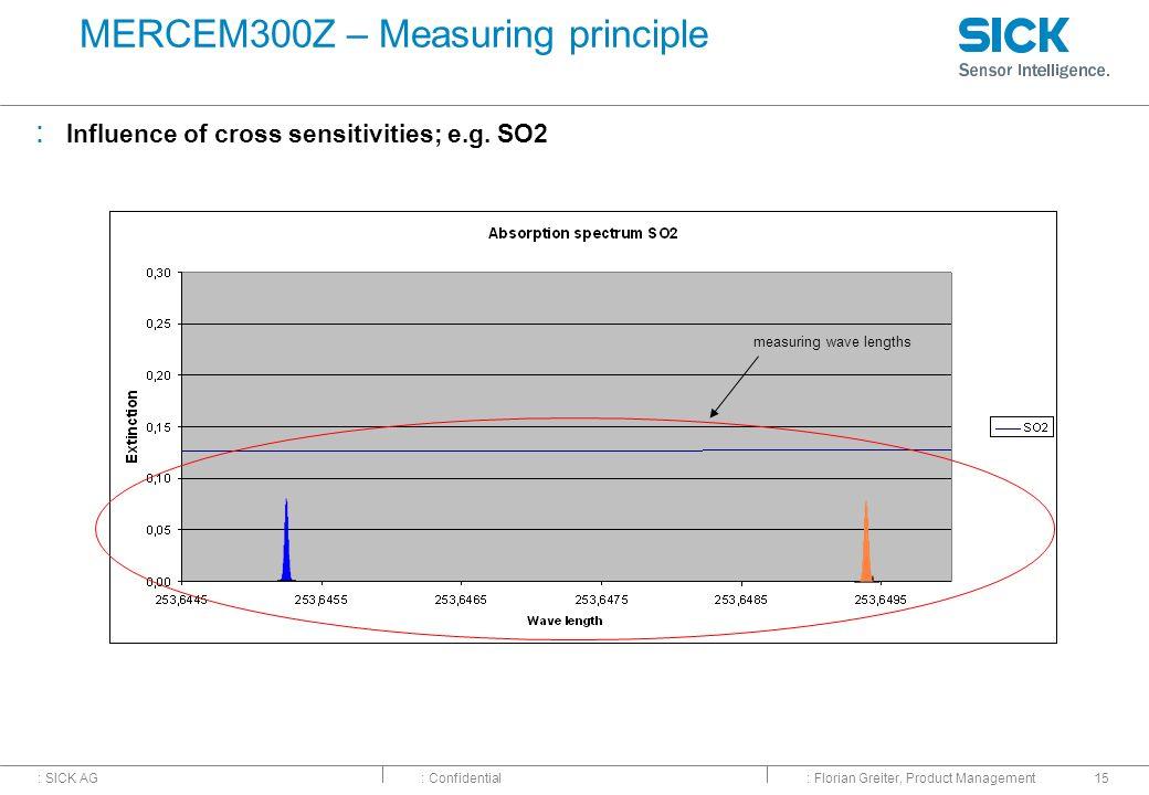 : SICK AG: Confidential: Florian Greiter, Product Management15 MERCEM300Z – Measuring principle : Influence of cross sensitivities; e.g. SO2 measuring