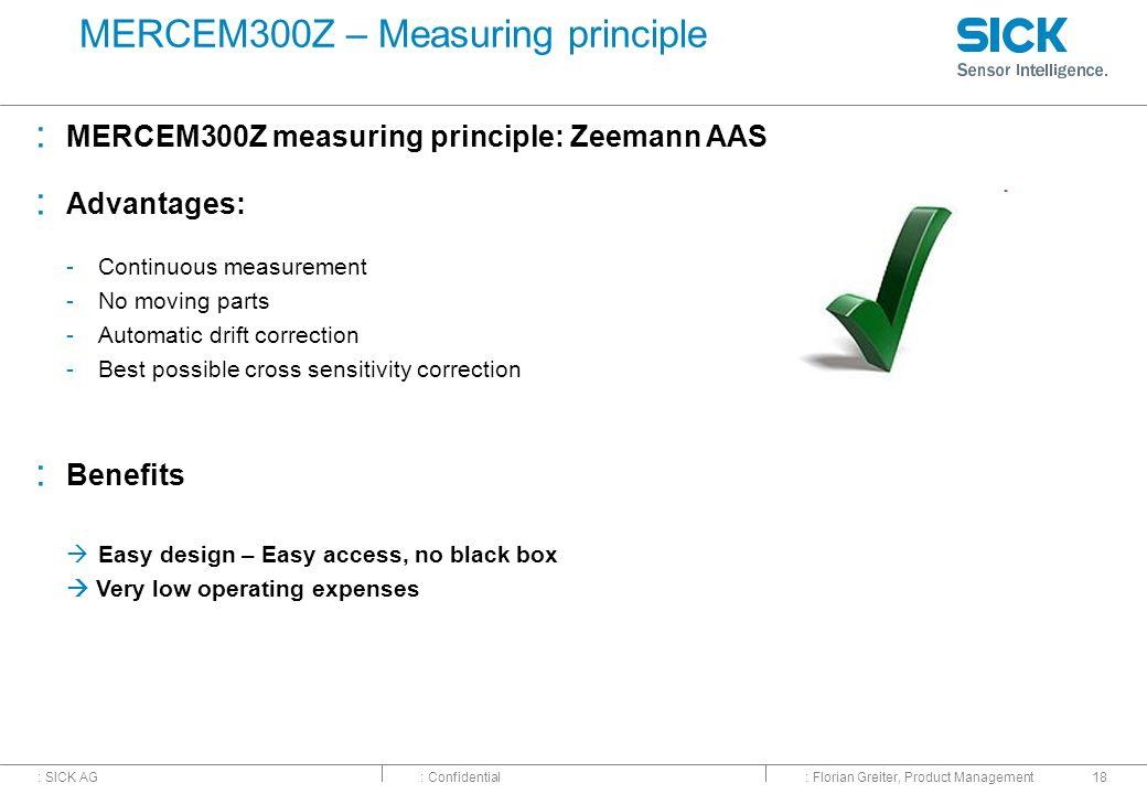 : SICK AG: Confidential: Florian Greiter, Product Management18 MERCEM300Z – Measuring principle : MERCEM300Z measuring principle: Zeemann AAS : Advant