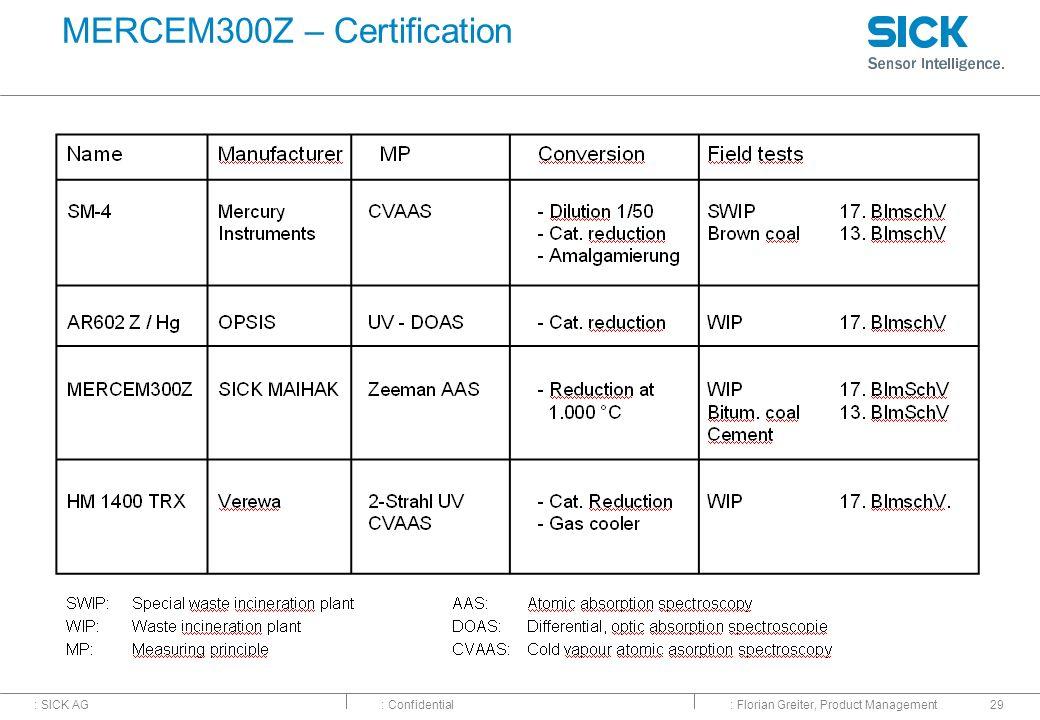 : SICK AG: Confidential: Florian Greiter, Product Management29 MERCEM300Z – Certification