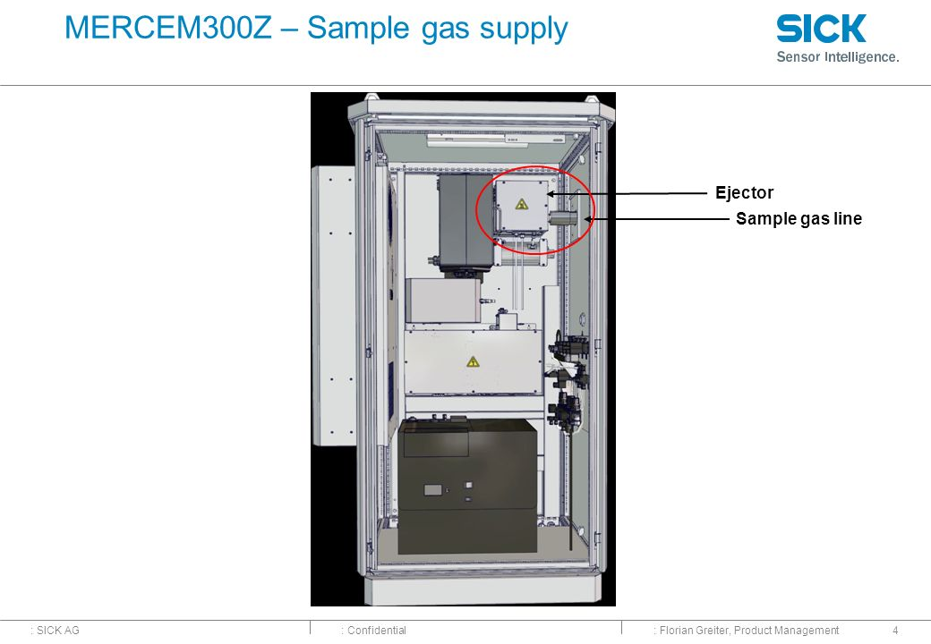 : SICK AG: Confidential: Florian Greiter, Product Management4 MERCEM300Z – Sample gas supply Ejector Sample gas line