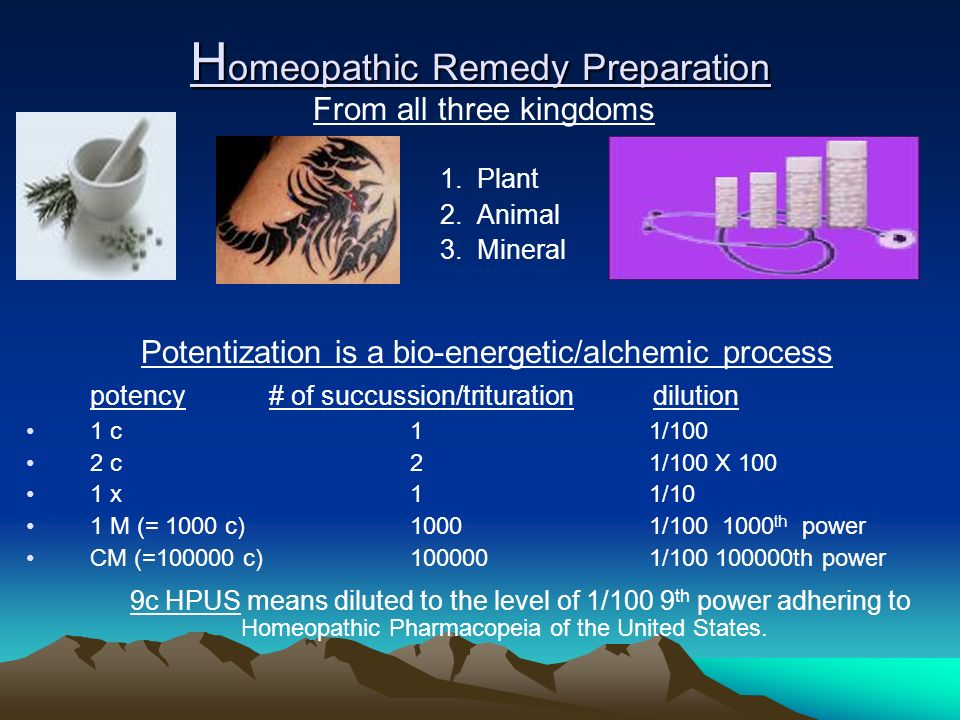 Classical Homeopathy strictly adheres to all the principles explained usually uses one constitutional remedy at a time starts in a somewhat high potency (200c or so) frequency of the administration is usually once in 2 to 4 days After stabilizing in one level uses plusing technique warns and watches for healing crisis Modern Homeopathy uses many remedies at the same time in a combined formula ingredients are selected based on symptom pictures & differential dx.