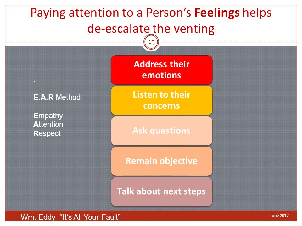 Paying attention to a Persons Feelings helps de-escalate the venting Address their emotions Listen to their concerns Ask questionsRemain objectiveTalk about next steps.