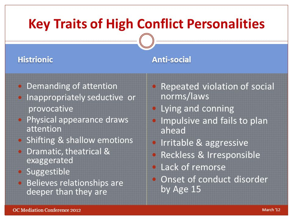 Key Traits of High Conflict Personalities Histrionic Anti-social Demanding of attention Inappropriately seductive or provocative Physical appearance draws attention Shifting & shallow emotions Dramatic, theatrical & exaggerated Suggestible Believes relationships are deeper than they are Repeated violation of social norms/laws Lying and conning Impulsive and fails to plan ahead Irritable & aggressive Reckless & Irresponsible Lack of remorse Onset of conduct disorder by Age 15 March 12 OC Mediation Conference 2012