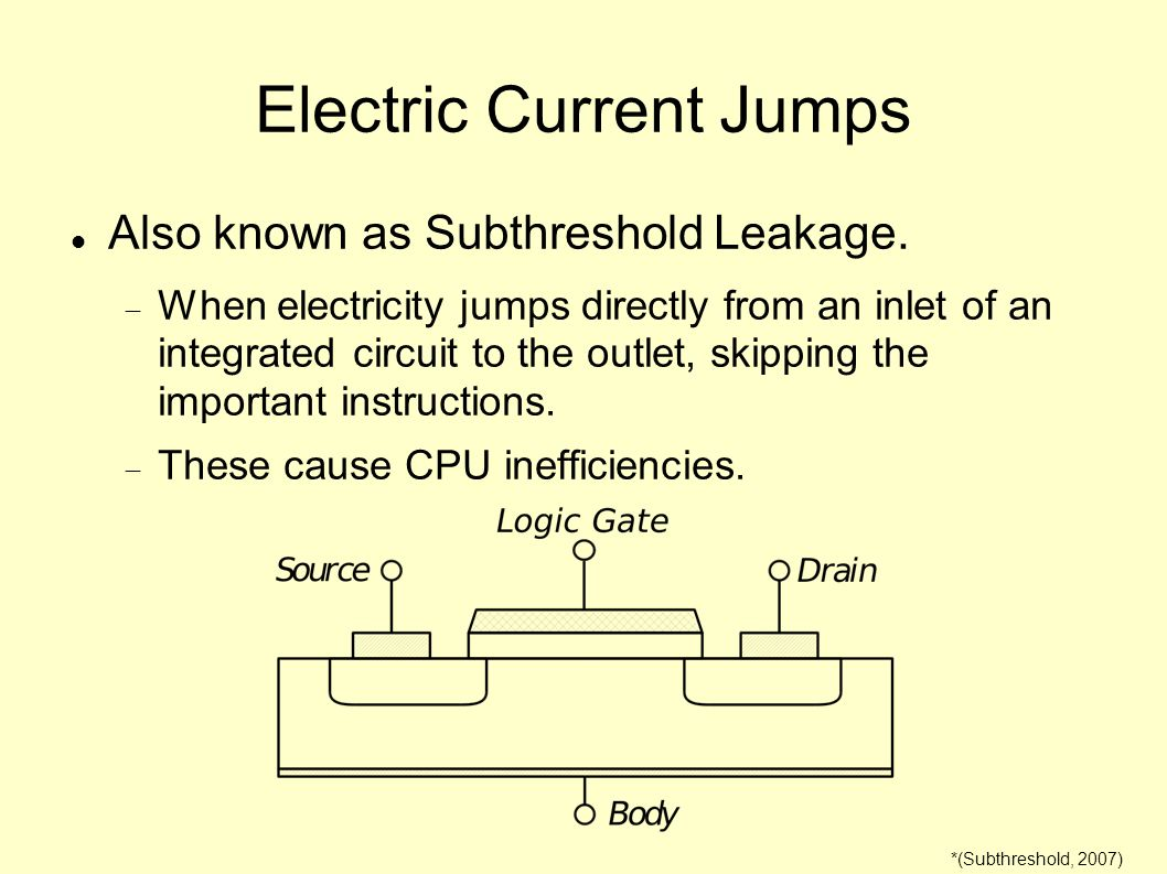 Electric Current Jumps Also known as Subthreshold Leakage. When electricity jumps directly from an inlet of an integrated circuit to the outlet, skipp