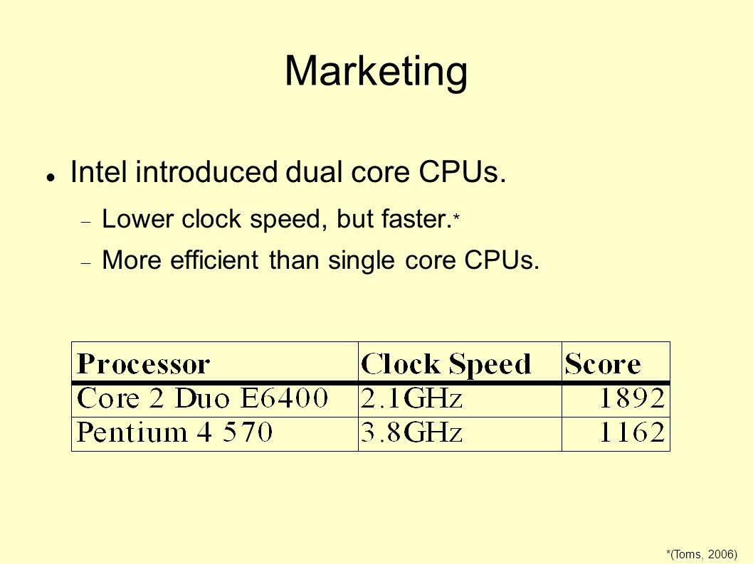 Marketing Intel introduced dual core CPUs. Lower clock speed, but faster.