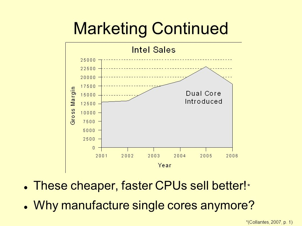 Marketing Continued These cheaper, faster CPUs sell better.