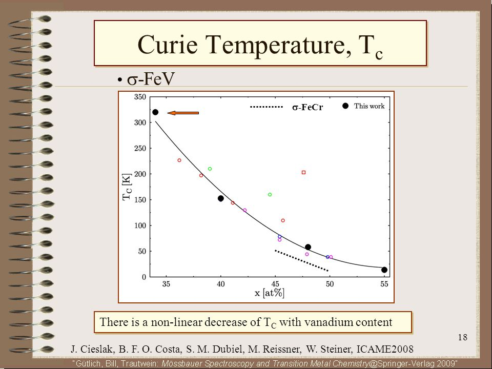 18 Curie Temperature, T c -FeV -FeCr J. Cieslak, B. F. O. Costa, S. M. Dubiel, M. Reissner, W. Steiner, ICAME2008 There is a non-linear decrease of T