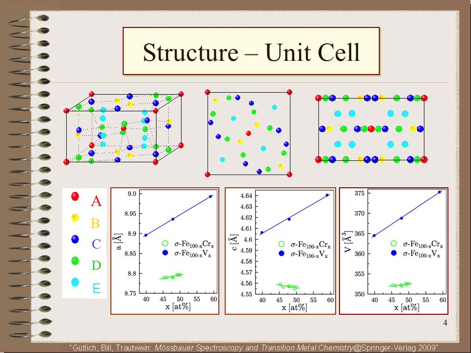 4 Structure – Unit Cell A C E DEDE B