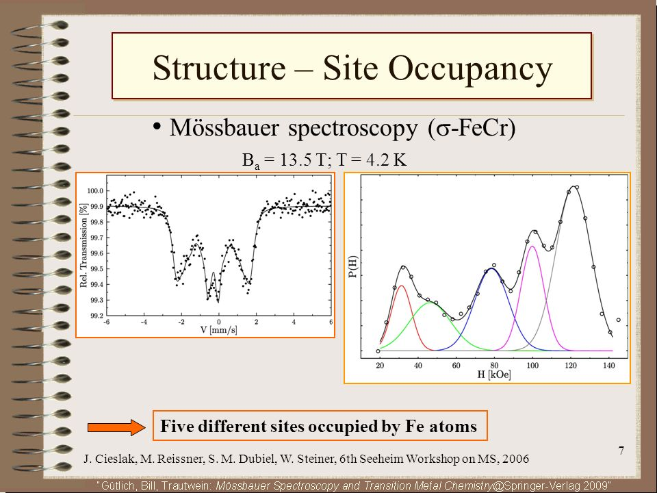 7 Structure – Site Occupancy Mössbauer spectroscopy ( -FeCr) B a = 13.5 T; T = 4.2 K Five different sites occupied by Fe atoms J. Cieslak, M. Reissner