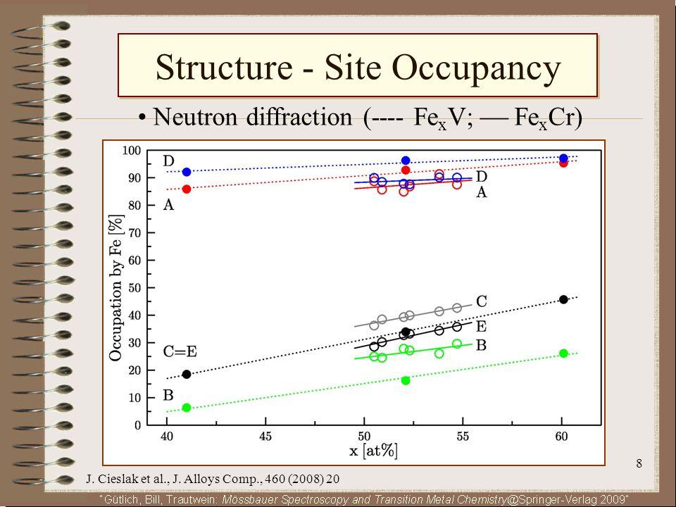9 -Phase Family 53 cases in binary alloys e.g. FeV, FeNb, FeTa, FeCr, FeMo, FeTc, FeRe
