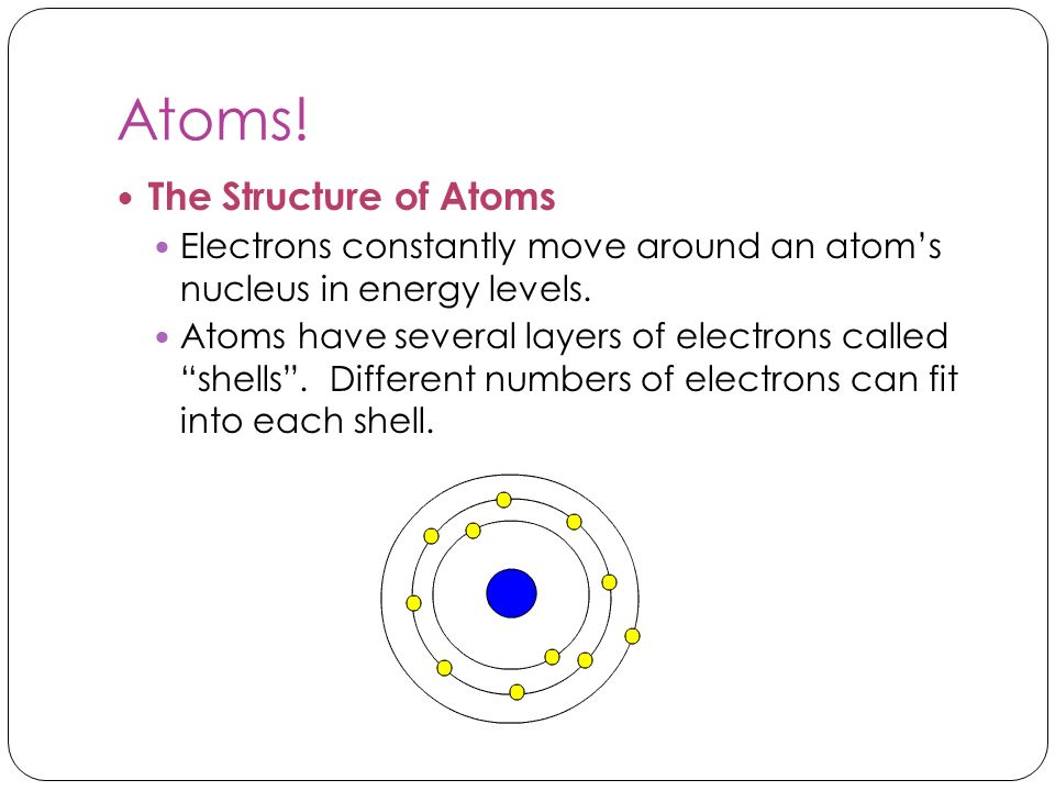 Atoms! The Structure of Atoms Electrons constantly move around an atoms nucleus in energy levels. Atoms have several layers of electrons called shells