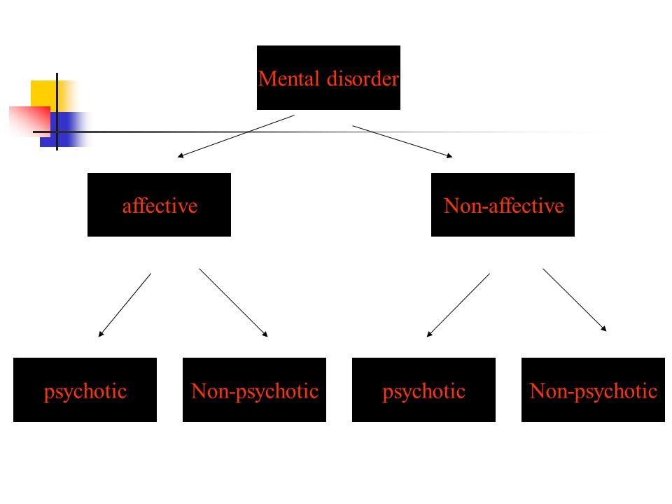 Mental disorder Non-affectiveaffective psychoticNon-psychoticpsychotic Non-psychotic