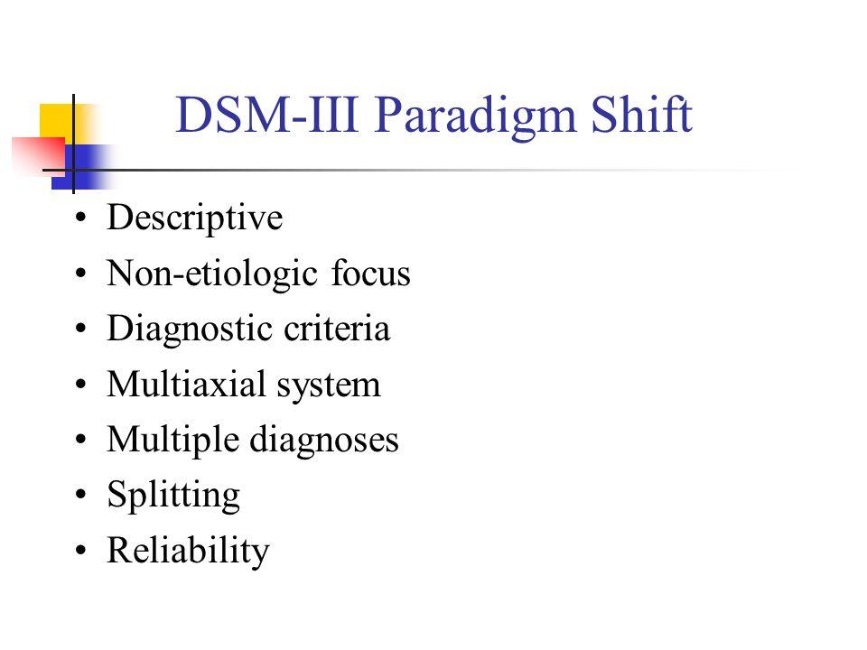 DSM-III Paradigm Shift Descriptive Non-etiologic focus Diagnostic criteria Multiaxial system Multiple diagnoses Splitting Reliability