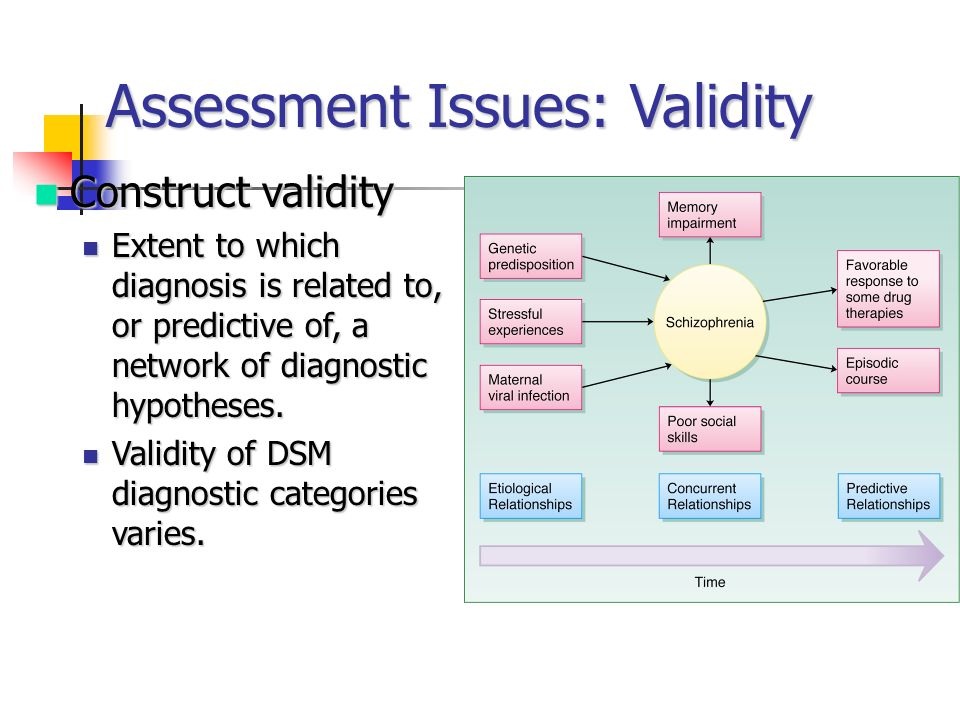 Assessment Issues: Validity Construct validity Construct validity Extent to which diagnosis is related to, or predictive of, a network of diagnostic h