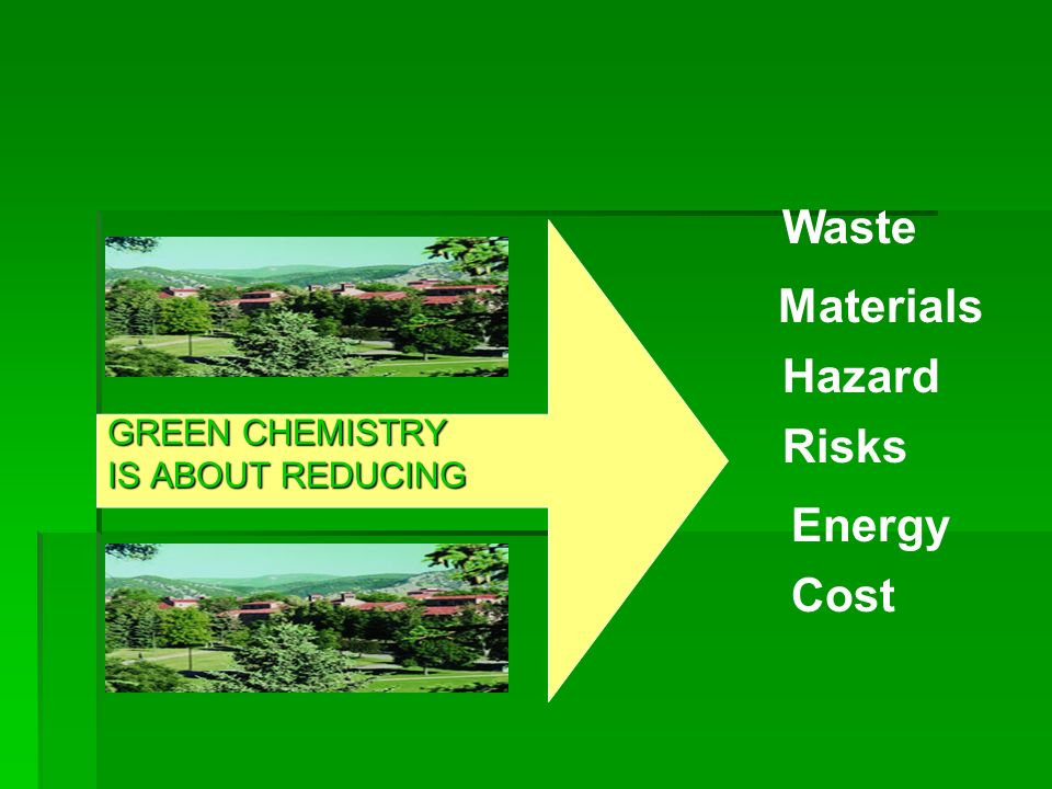 GREEN CHEMISTRY IS ABOUT REDUCING Waste Materials Hazard Risks Energy Cost
