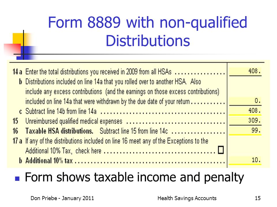 Don Priebe - January 2011Health Savings Accounts15 Form 8889 with non-qualified Distributions Form shows taxable income and penalty