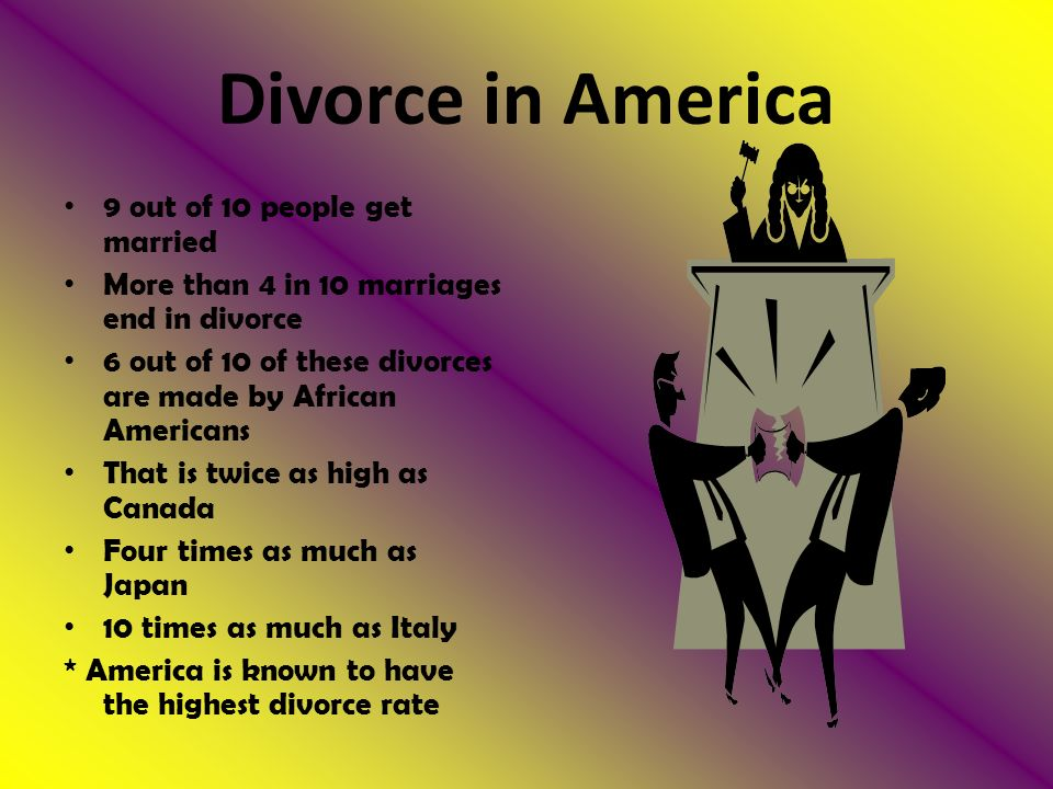 Causes of Divorce Individualism on the rise – People spend less time with their family – They are more into themselves and concerned more about person