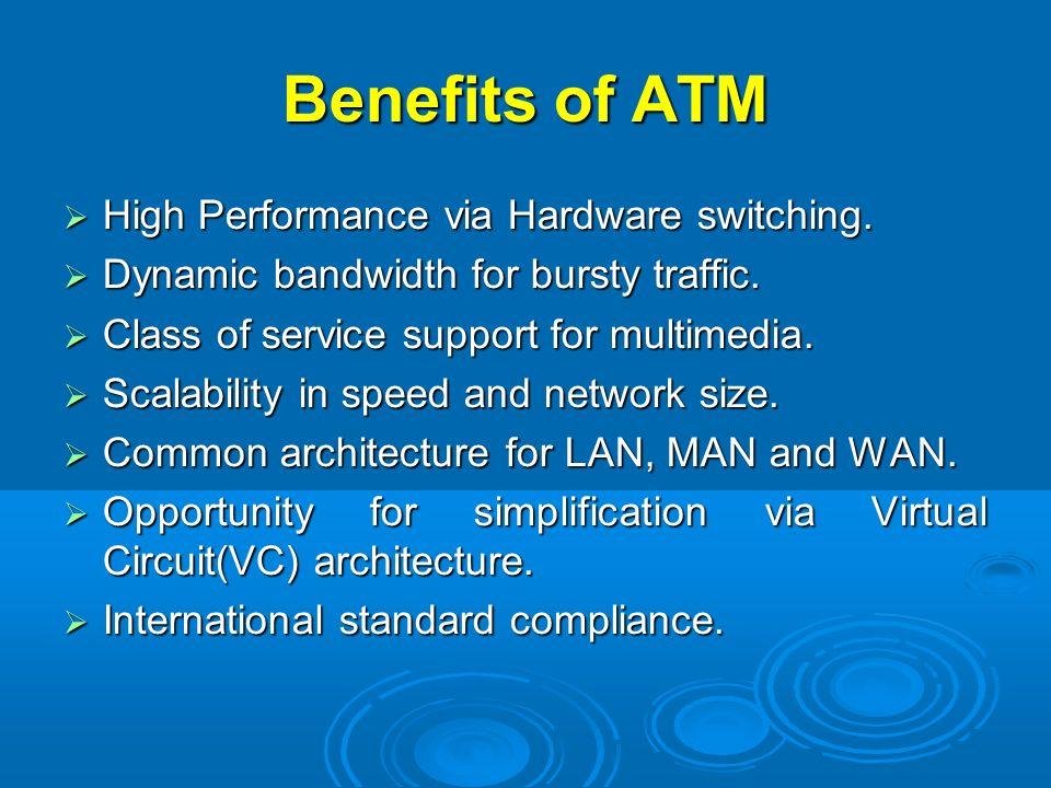Benefits of ATM High Performance via Hardware switching. High Performance via Hardware switching. Dynamic bandwidth for bursty traffic. Dynamic bandwi
