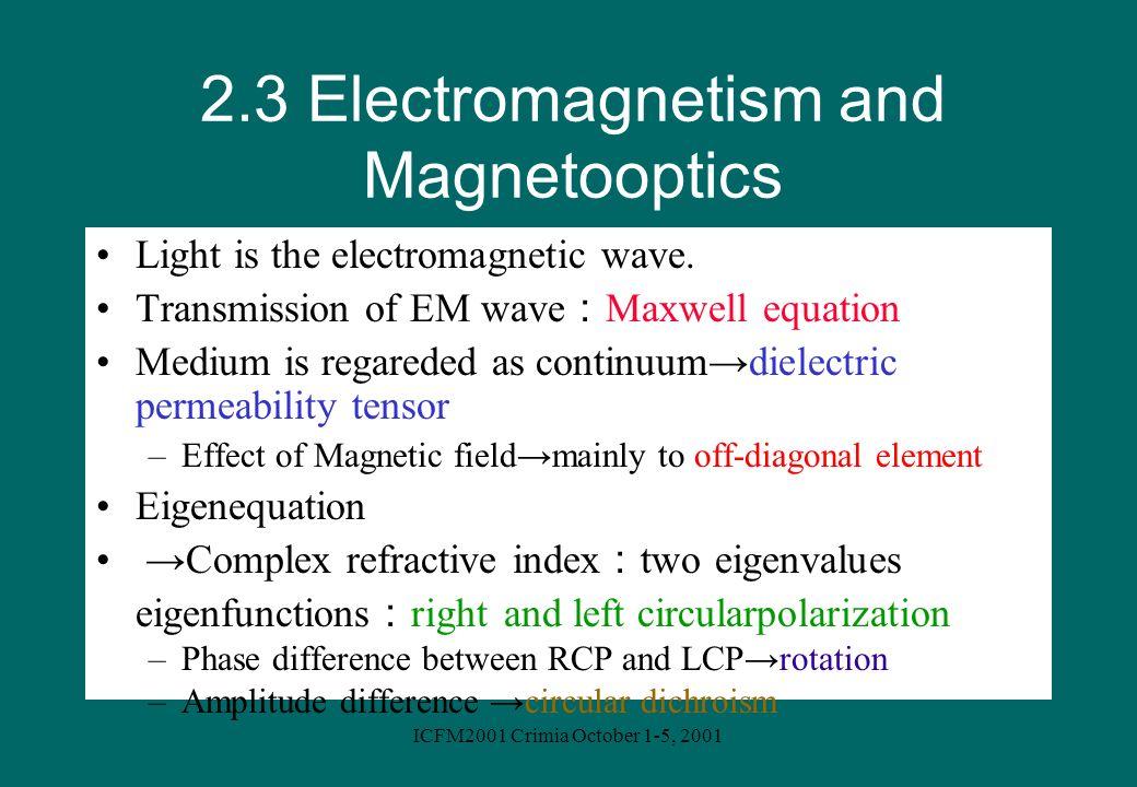 ICFM2001 Crimia October 1-5, 2001 2.3 Electromagnetism and Magnetooptics Light is the electromagnetic wave. Transmission of EM wave Maxwell equation M