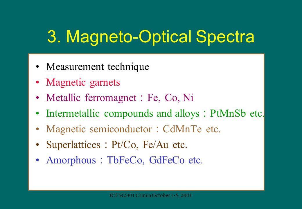 ICFM2001 Crimia October 1-5, 2001 3. Magneto-Optical Spectra Measurement technique Magnetic garnets Metallic ferromagnet Fe, Co, Ni Intermetallic comp