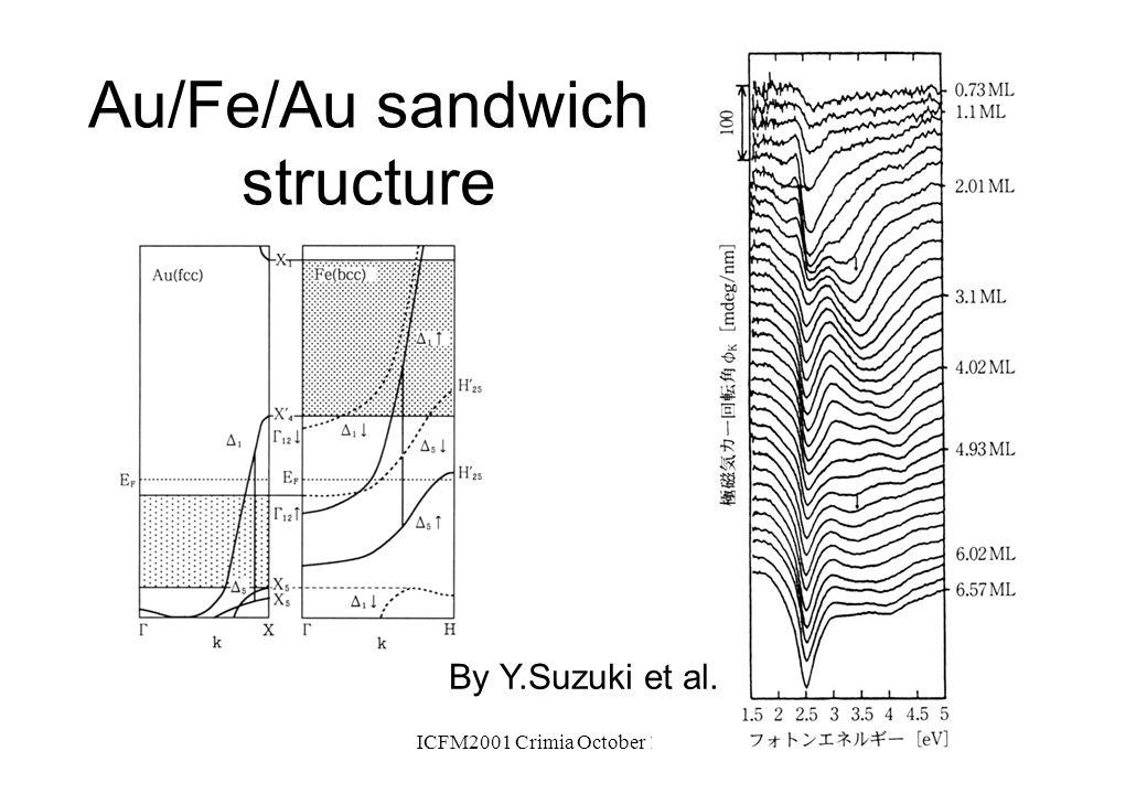 ICFM2001 Crimia October 1-5, 2001 Au/Fe/Au sandwich structure By Y.Suzuki et al.