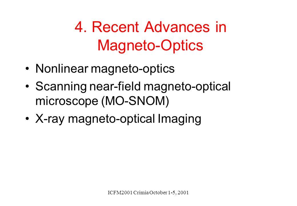 ICFM2001 Crimia October 1-5, 2001 4. Recent Advances in Magneto-Optics Nonlinear magneto-optics Scanning near-field magneto-optical microscope (MO-SNO