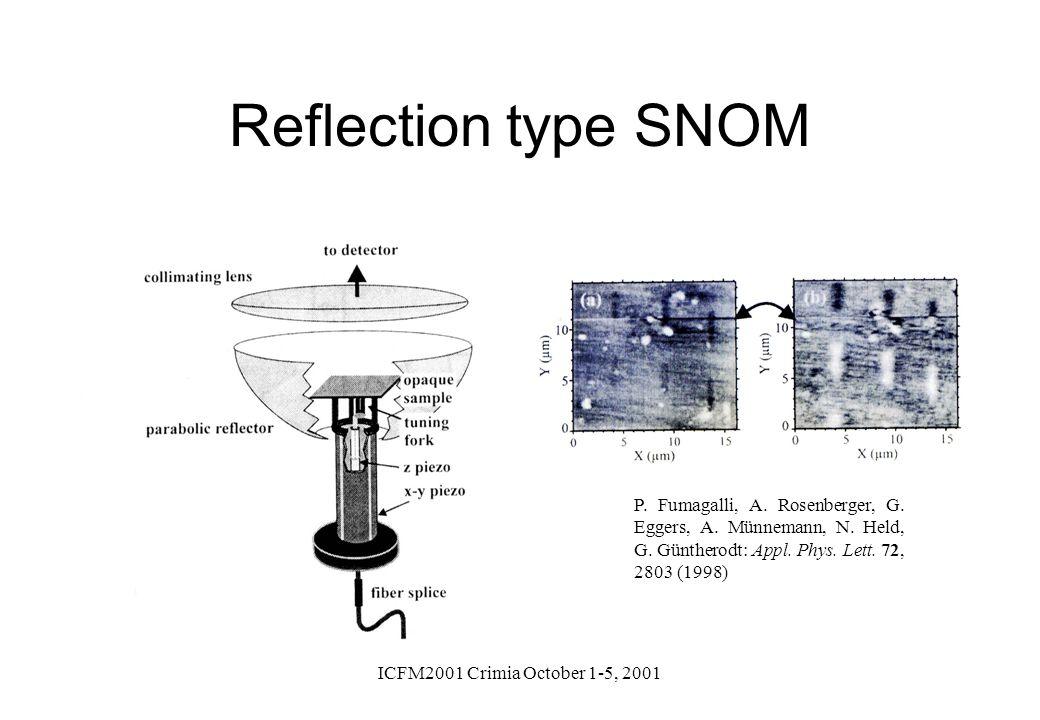 ICFM2001 Crimia October 1-5, 2001 Reflection type SNOM P. Fumagalli, A. Rosenberger, G. Eggers, A. Münnemann, N. Held, G. Güntherodt: Appl. Phys. Lett