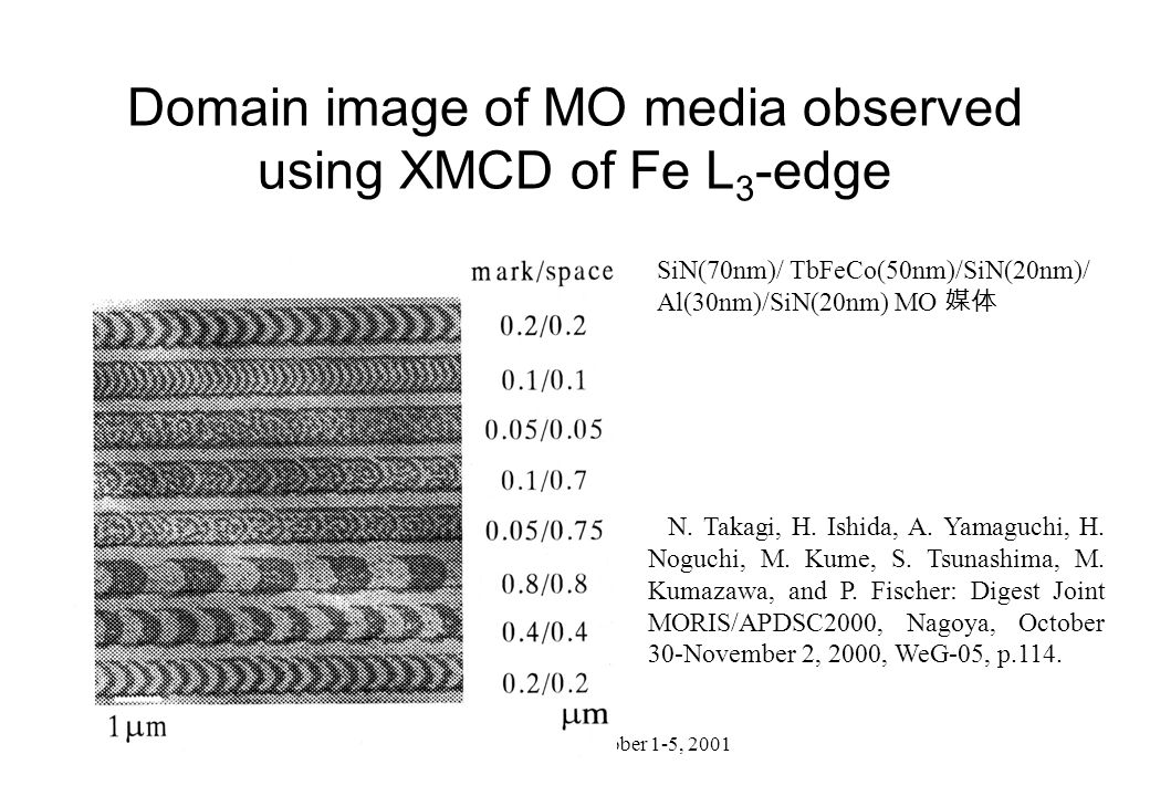 ICFM2001 Crimia October 1-5, 2001 Domain image of MO media observed using XMCD of Fe L 3 -edge SiN(70nm)/ TbFeCo(50nm)/SiN(20nm)/ Al(30nm)/SiN(20nm) M