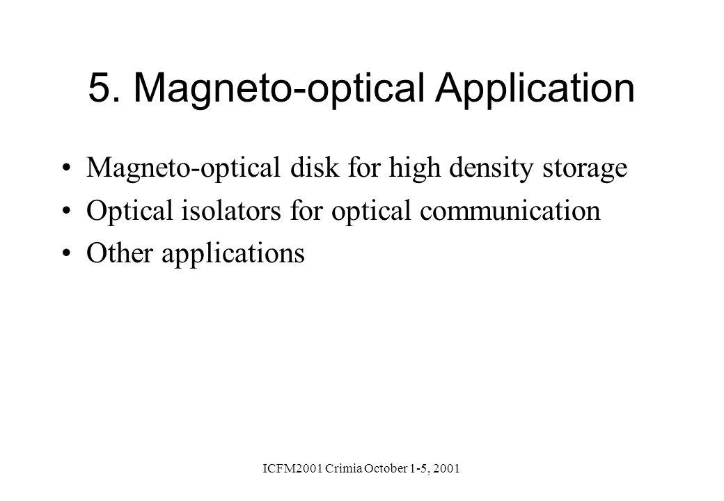 ICFM2001 Crimia October 1-5, 2001 5. Magneto-optical Application Magneto-optical disk for high density storage Optical isolators for optical communica