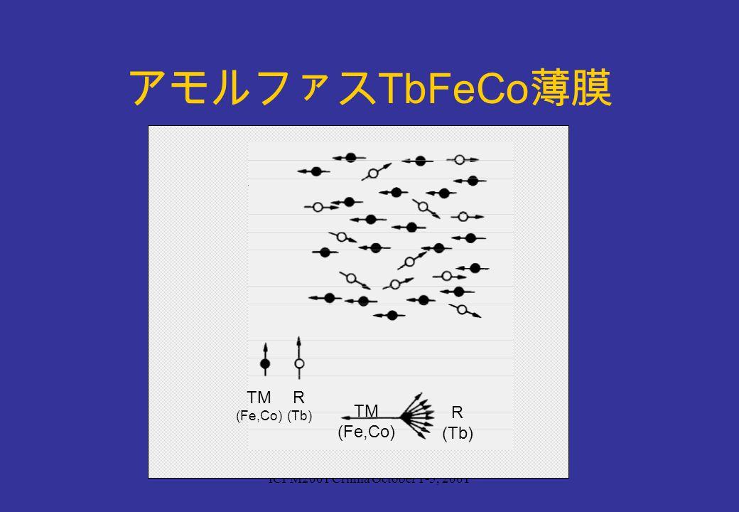 ICFM2001 Crimia October 1-5, 2001 TbFeCo TM (Fe,Co) TM (Fe,Co) R (Tb) R (Tb)