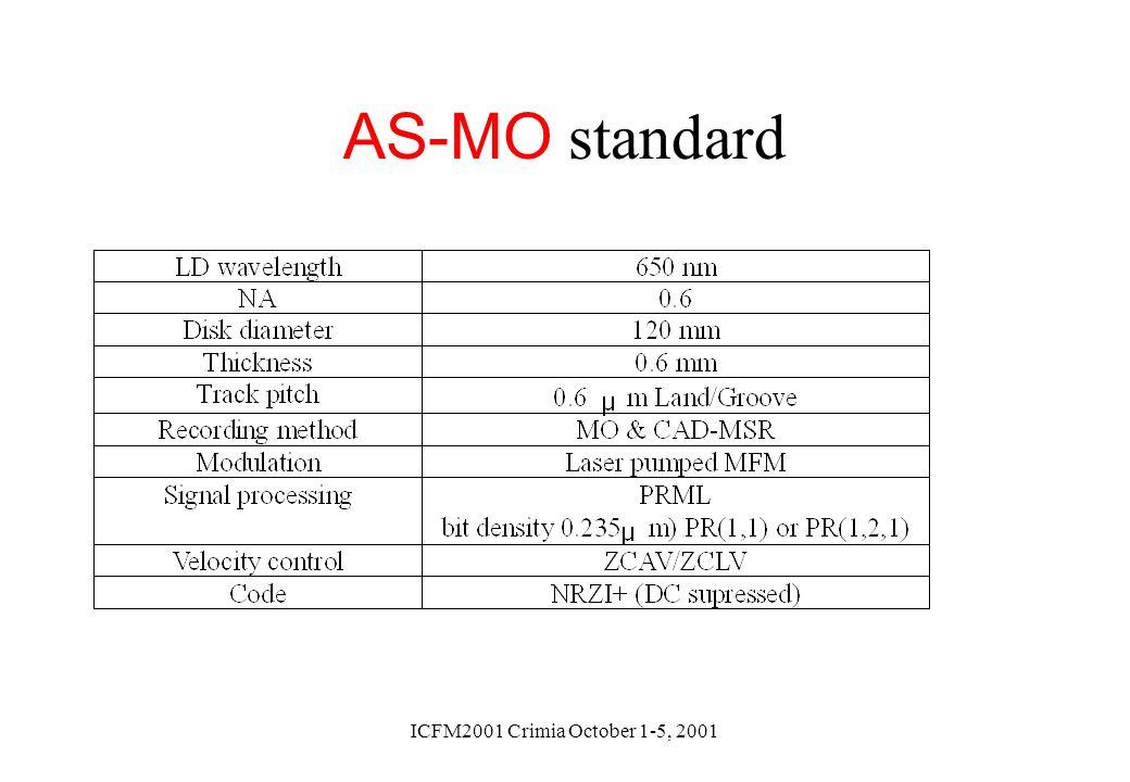 ICFM2001 Crimia October 1-5, 2001 AS-MO standard