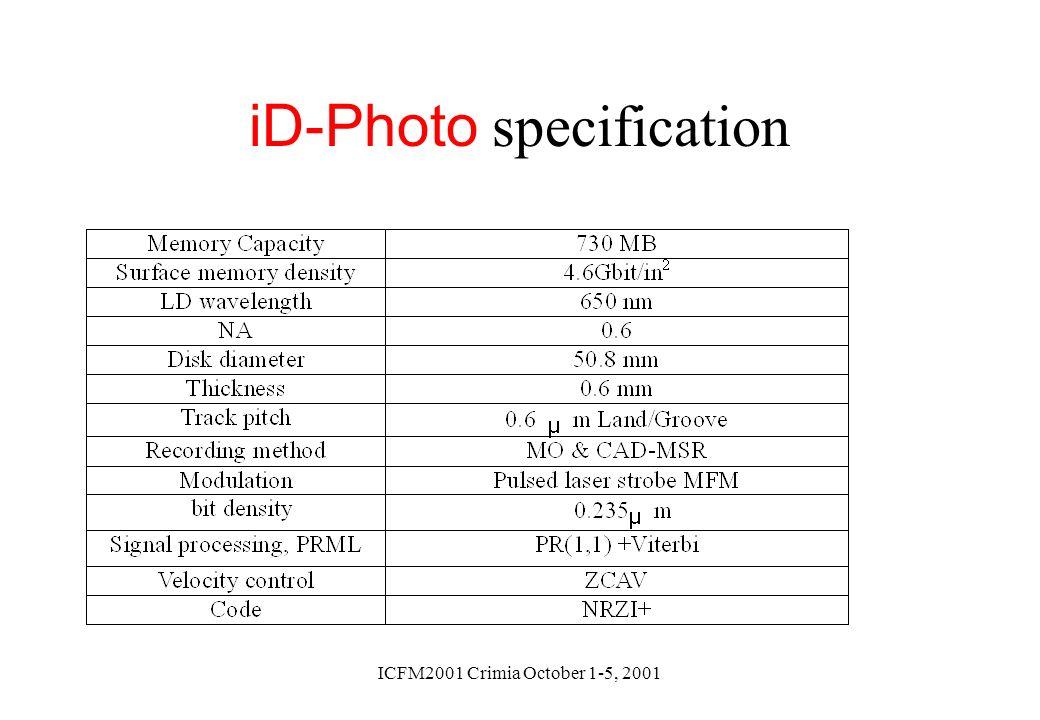 ICFM2001 Crimia October 1-5, 2001 iD-Photo specification