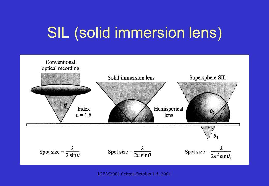 ICFM2001 Crimia October 1-5, 2001 SIL (solid immersion lens)