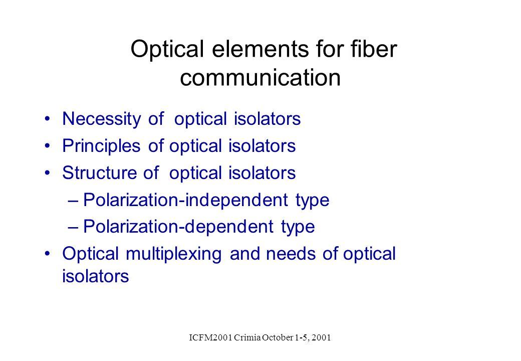 ICFM2001 Crimia October 1-5, 2001 Optical elements for fiber communication Necessity of optical isolators Principles of optical isolators Structure of
