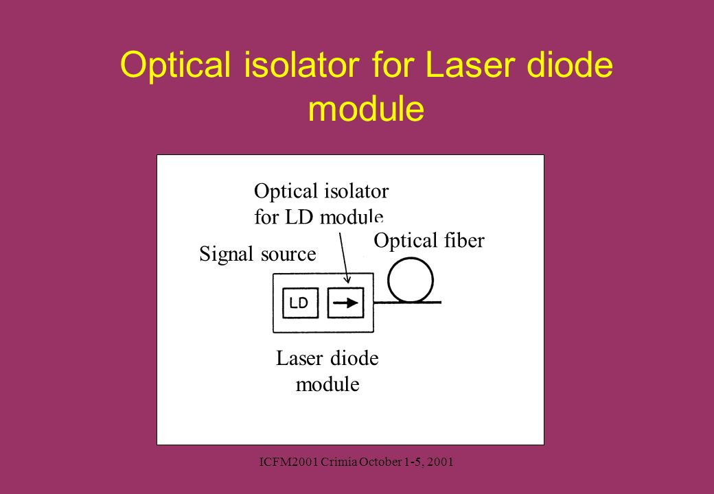 ICFM2001 Crimia October 1-5, 2001 Optical isolator for Laser diode module Optical isolator for LD module Optical fiber Signal source Laser diode modul