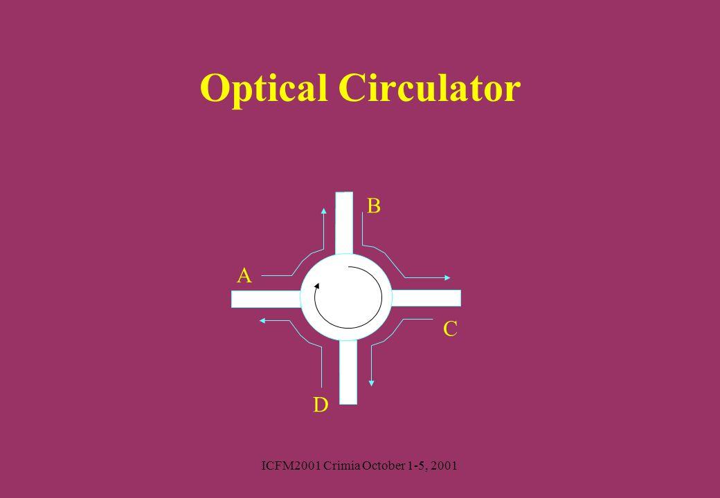 ICFM2001 Crimia October 1-5, 2001 Optical Circulator A B C D