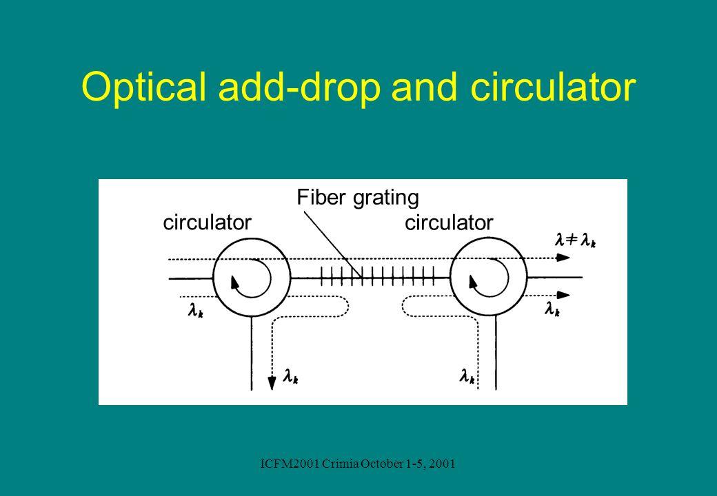 ICFM2001 Crimia October 1-5, 2001 Optical add-drop and circulator circulator Fiber grating circulator
