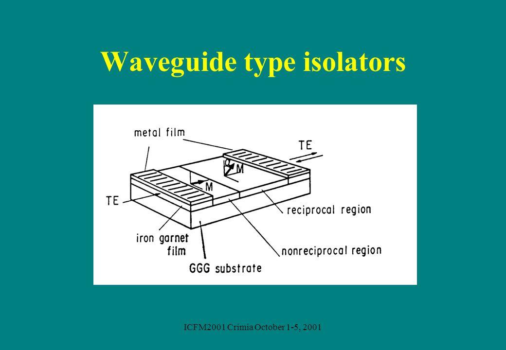 ICFM2001 Crimia October 1-5, 2001 Waveguide type isolators