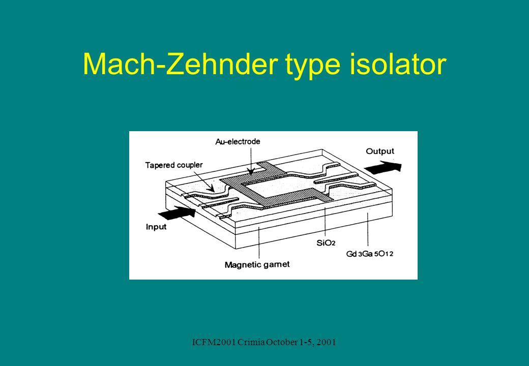ICFM2001 Crimia October 1-5, 2001 Mach-Zehnder type isolator
