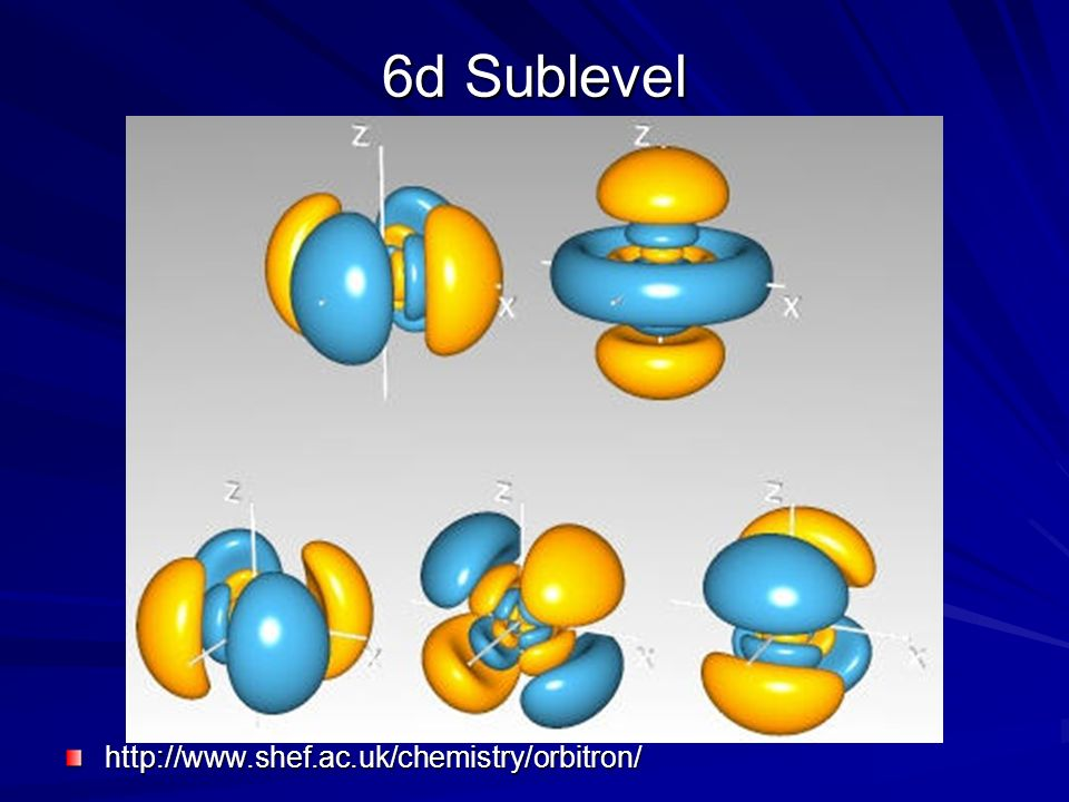 6d Sublevel http://www.shef.ac.uk/chemistry/orbitron/