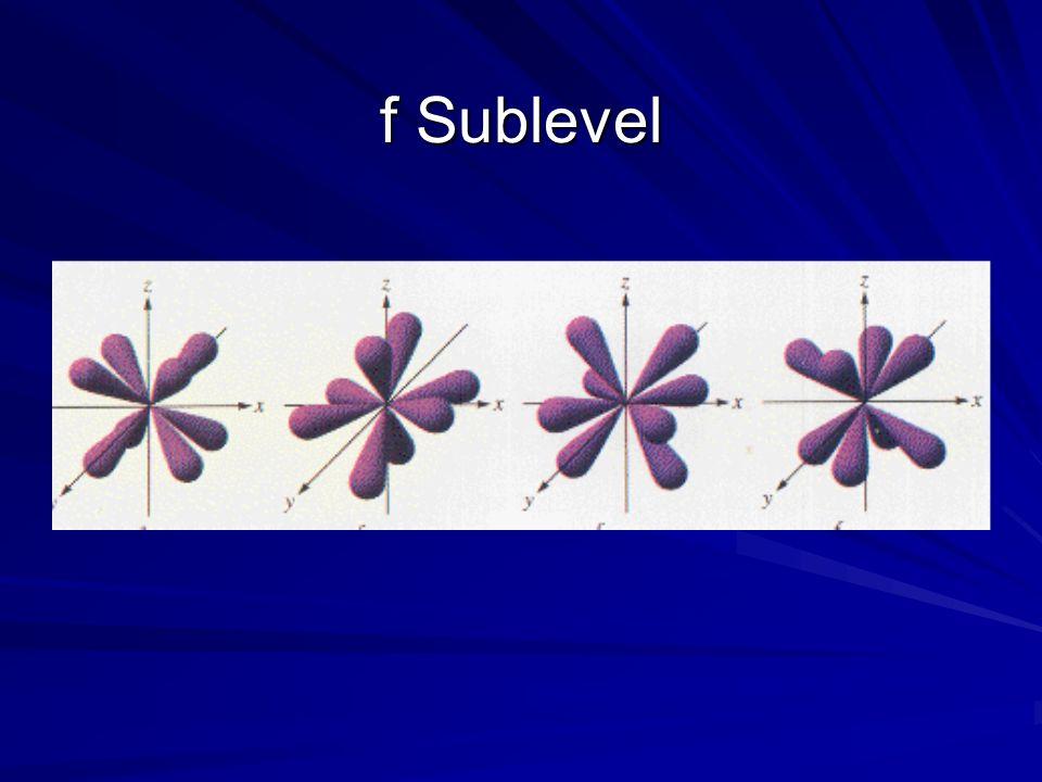 f Sublevel