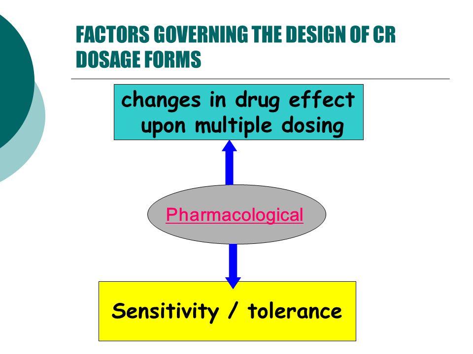 FACTORS GOVERNING THE DESIGN OF CR DOSAGE FORMS Pharmacological changes in drug effect upon multiple dosing Sensitivity / tolerance