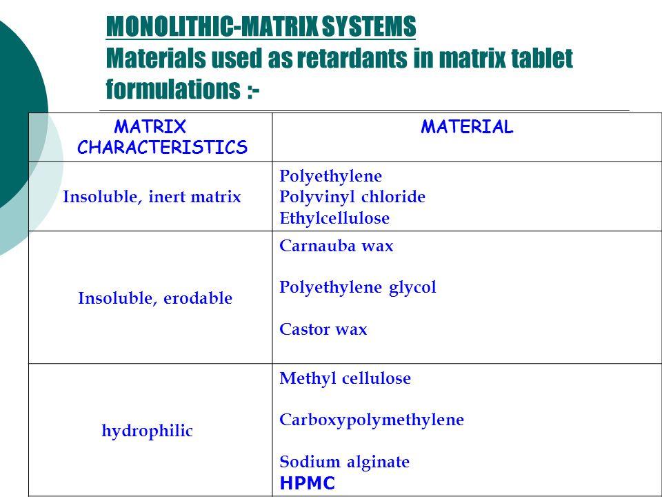 MONOLITHIC-MATRIX SYSTEMS Materials used as retardants in matrix tablet formulations :- MATRIX CHARACTERISTICS MATERIAL Insoluble, inert matrix Polyet